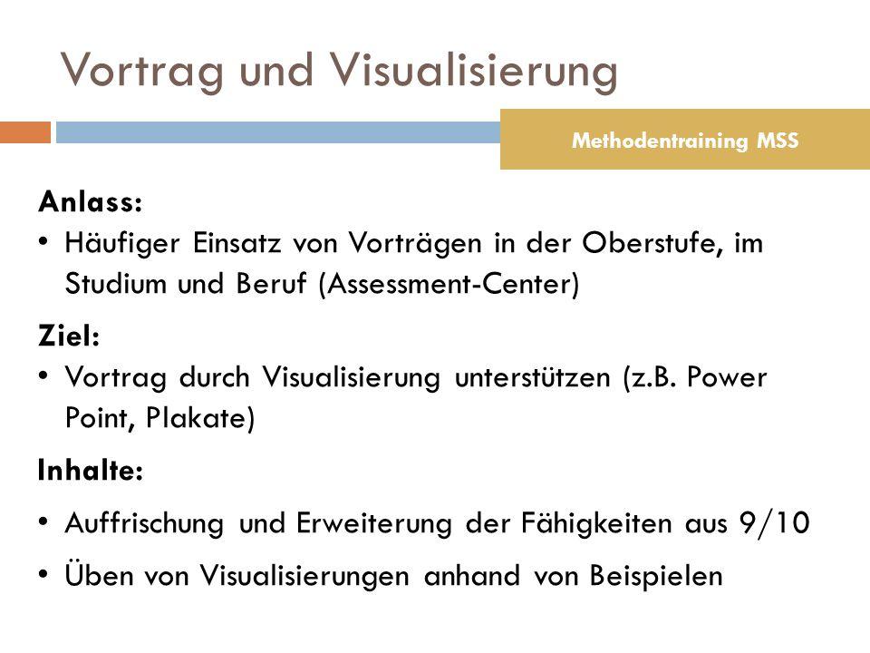 Vortrag und Visualisierung