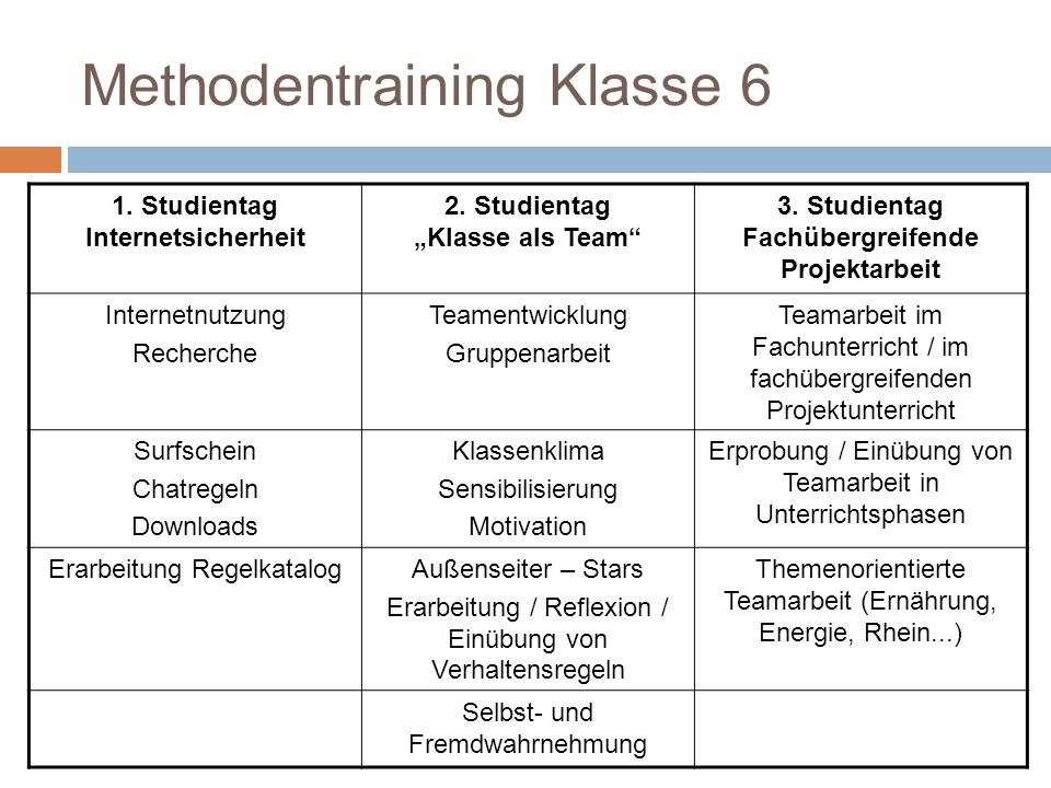 Methodentraining Klasse 6