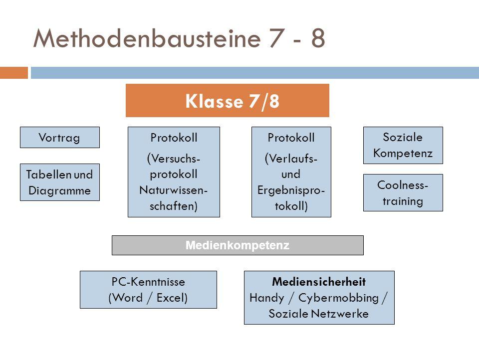 Methodenbausteine 7 - 8 Klasse 7/8 Vortrag Protokoll