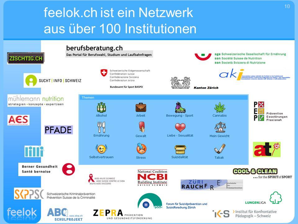 feelok.ch ist ein Netzwerk aus über 100 Institutionen