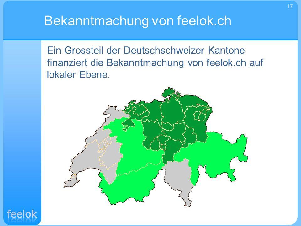 Bekanntmachung von feelok.ch