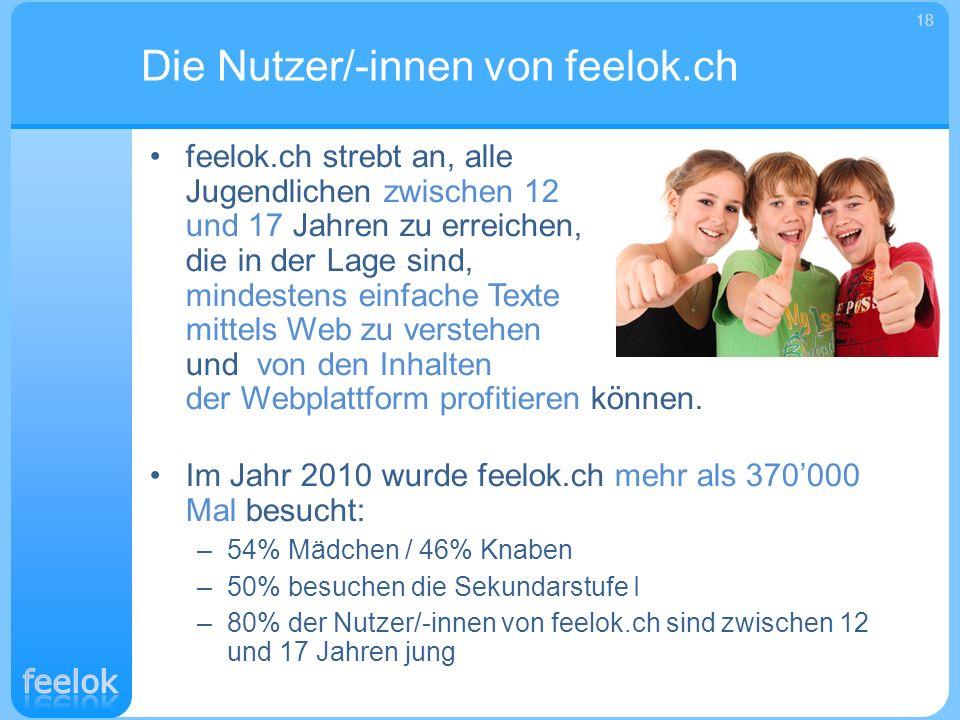 Die Nutzer/-innen von feelok.ch