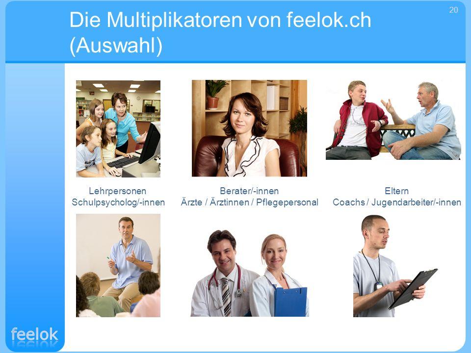 Die Multiplikatoren von feelok.ch (Auswahl)