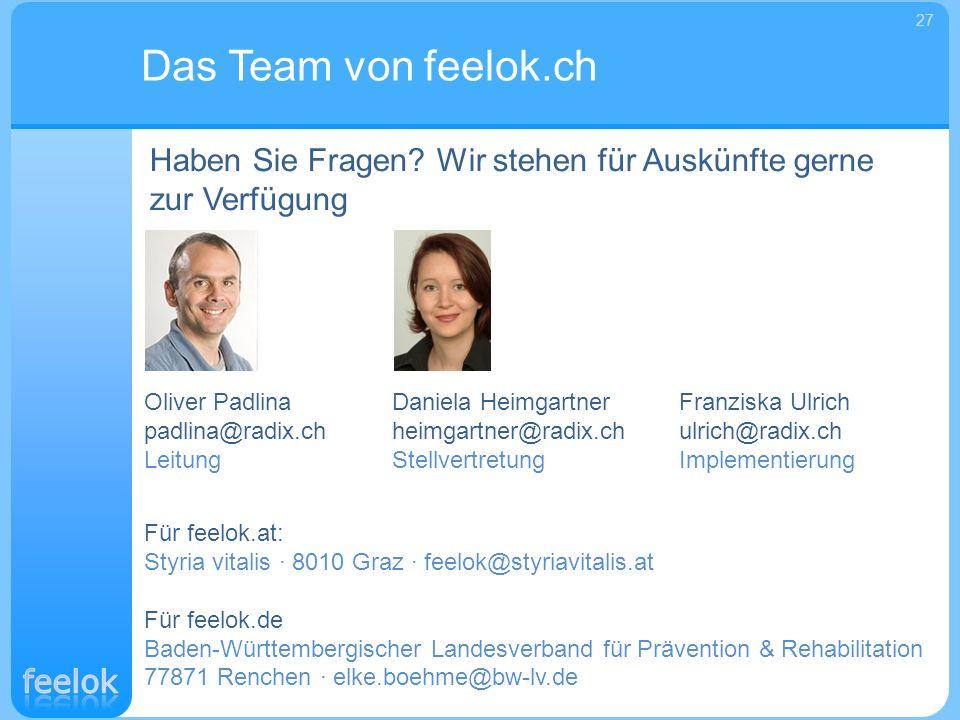 Das Team von feelok.ch 27. Haben Sie Fragen Wir stehen für Auskünfte gerne zur Verfügung. Oliver Padlina.
