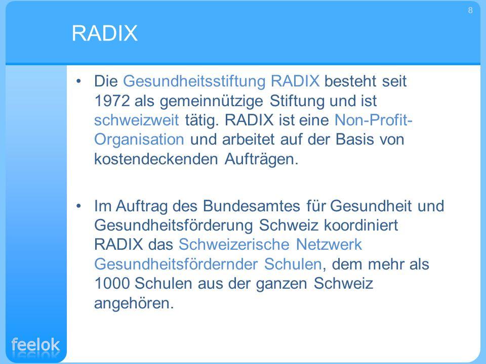 RADIX 8.