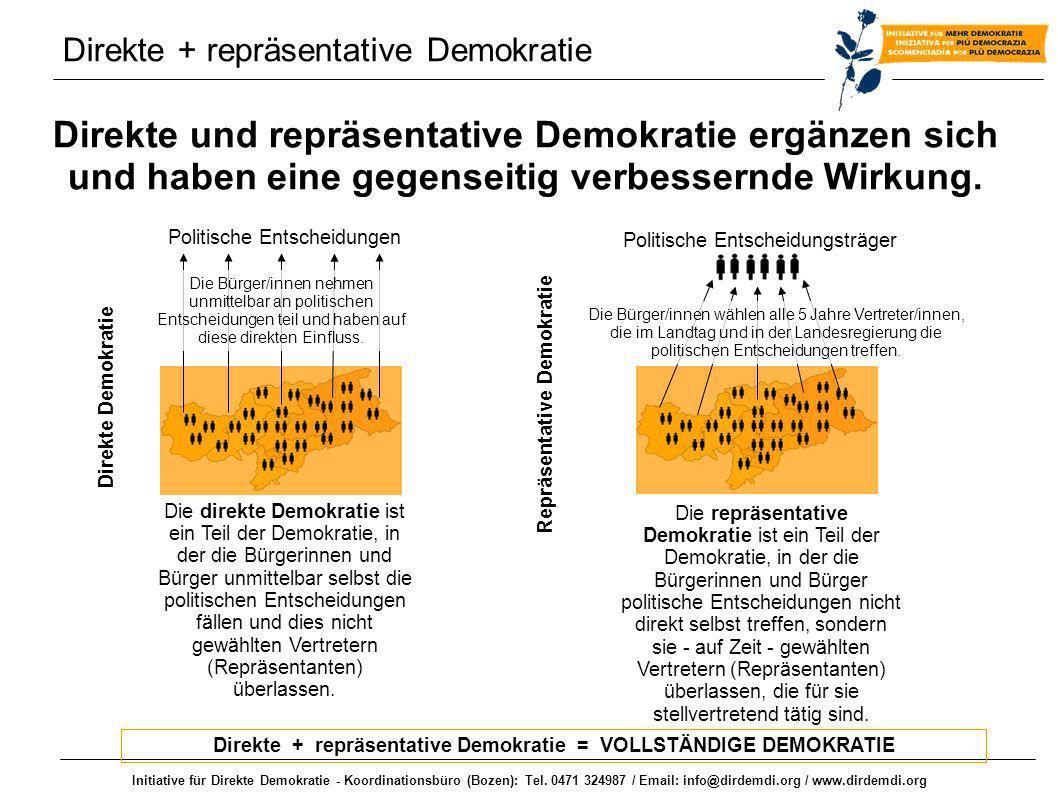 Direkte + repräsentative Demokratie = VOLLSTÄNDIGE DEMOKRATIE