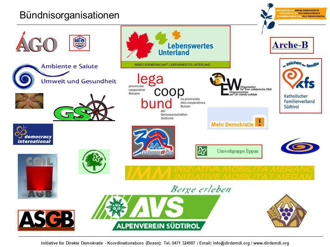 Bündnisorganisationen