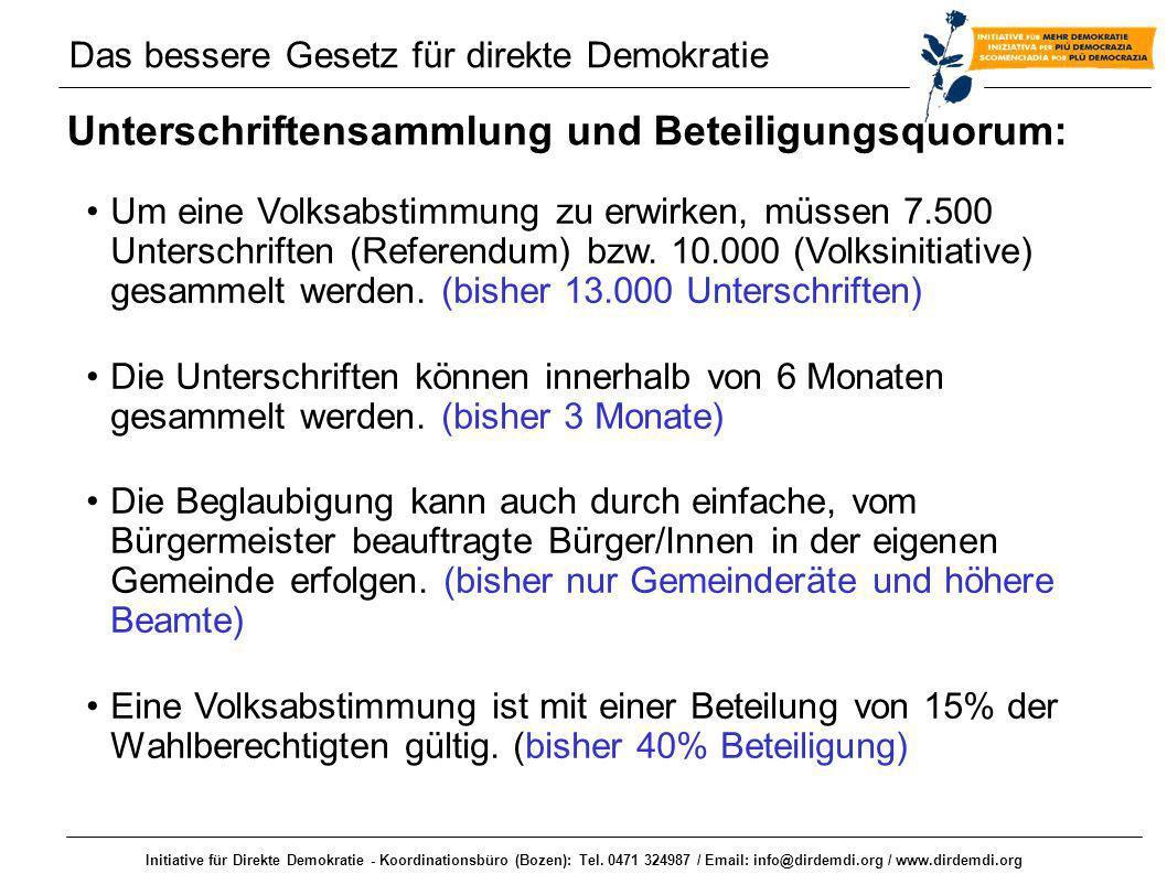 Unterschriftensammlung und Beteiligungsquorum: