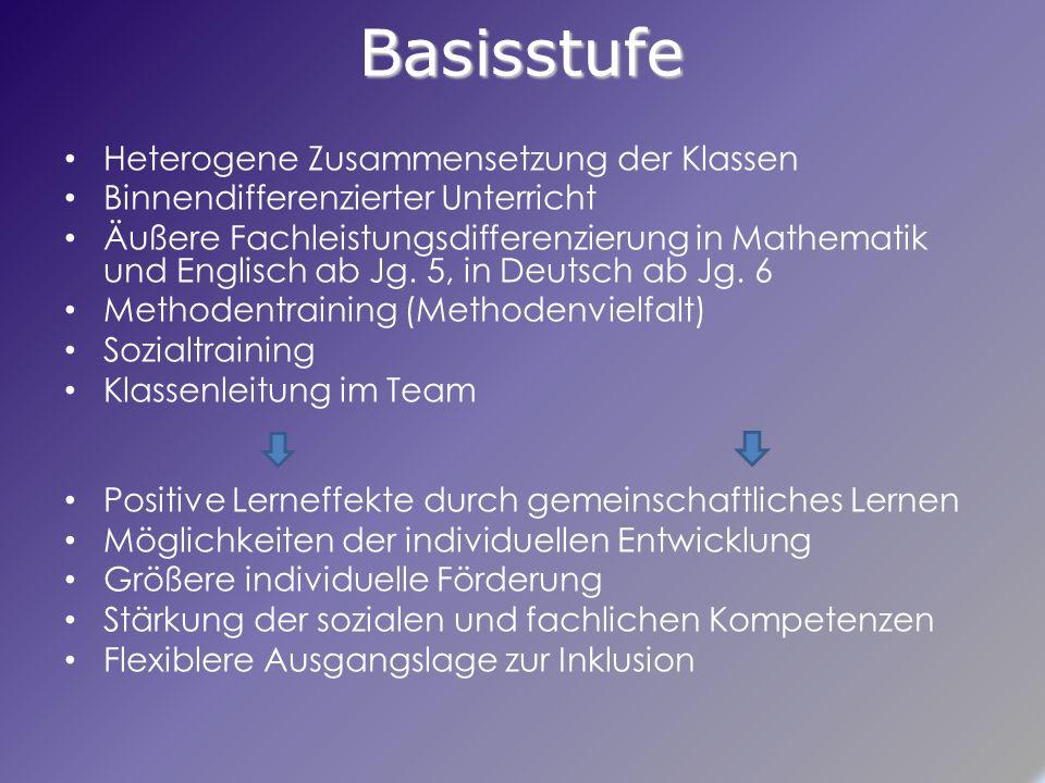 Basisstufe Heterogene Zusammensetzung der Klassen