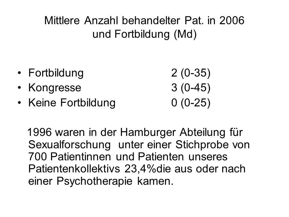 Mittlere Anzahl behandelter Pat. in 2006 und Fortbildung (Md)