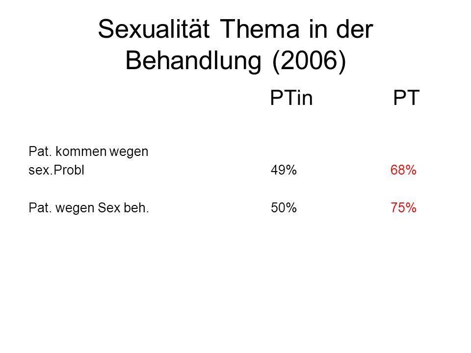 Sexualität Thema in der Behandlung (2006)