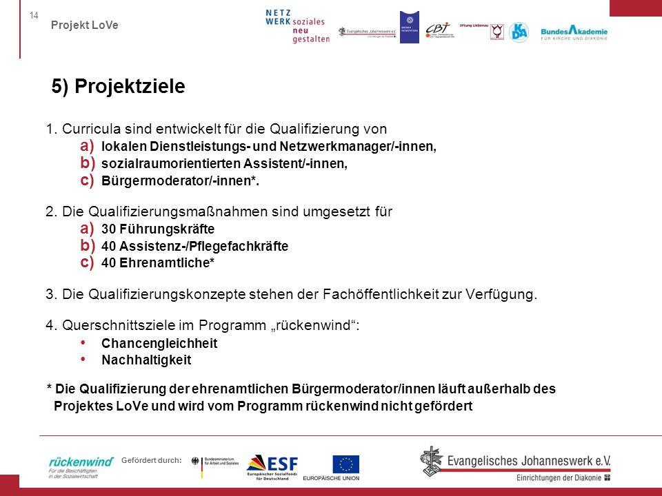 5) Projektziele 1. Curricula sind entwickelt für die Qualifizierung von. lokalen Dienstleistungs- und Netzwerkmanager/-innen,