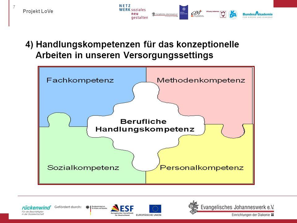 4) Handlungskompetenzen für das konzeptionelle Arbeiten in unseren Versorgungssettings