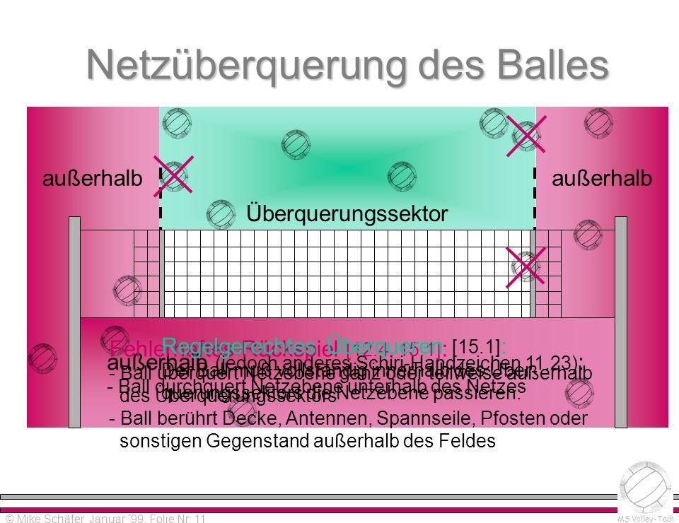 Netzüberquerung des Balles