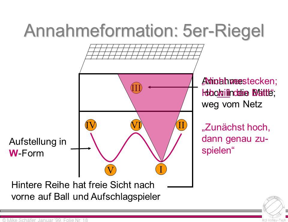 Annahmeformation: 5er-Riegel