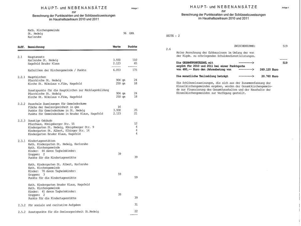 Die SZWO sieht folgende Berechnungskriterien vor: siehe oben