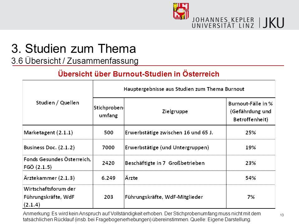 3. Studien zum Thema 3.6 Übersicht / Zusammenfassung