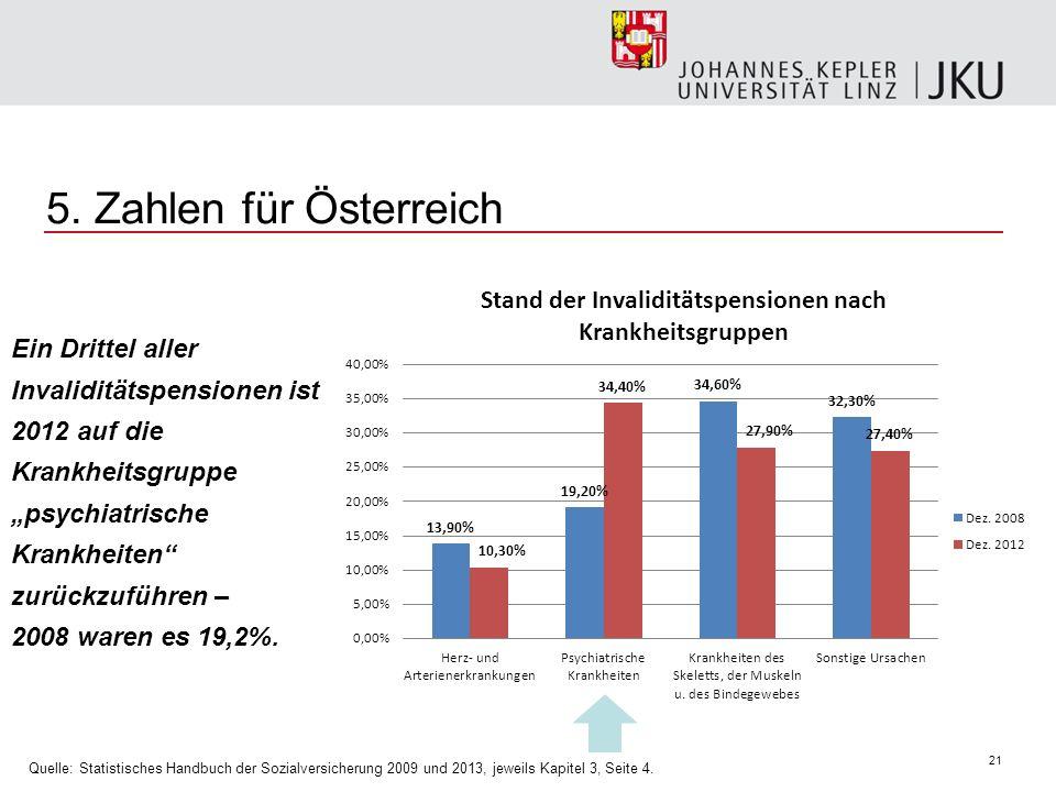 5. Zahlen für Österreich