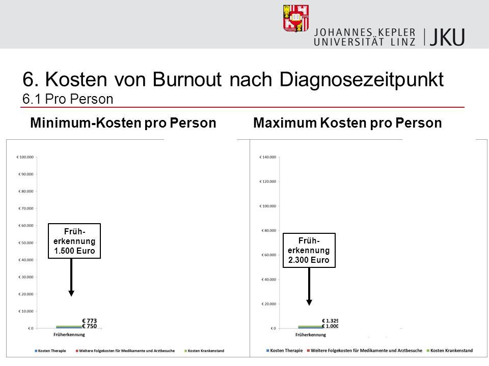 6. Kosten von Burnout nach Diagnosezeitpunkt