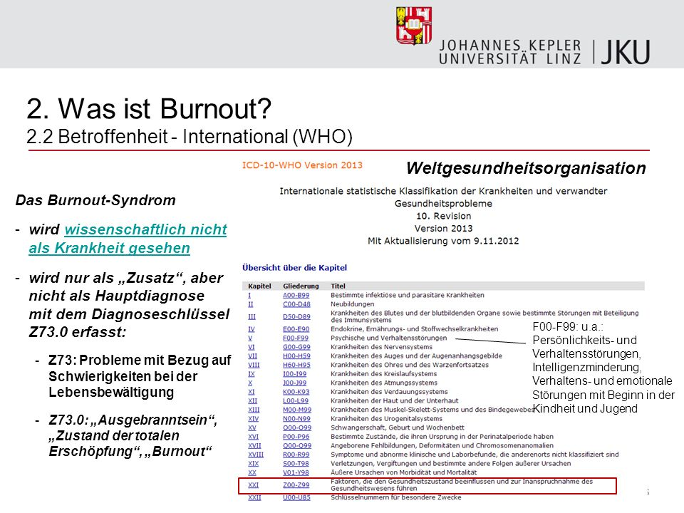 2. Was ist Burnout 2.2 Betroffenheit - International (WHO)