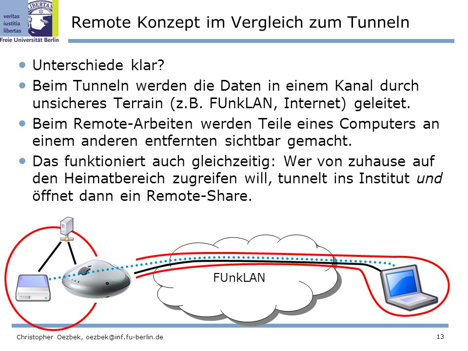 Remote Konzept im Vergleich zum Tunneln