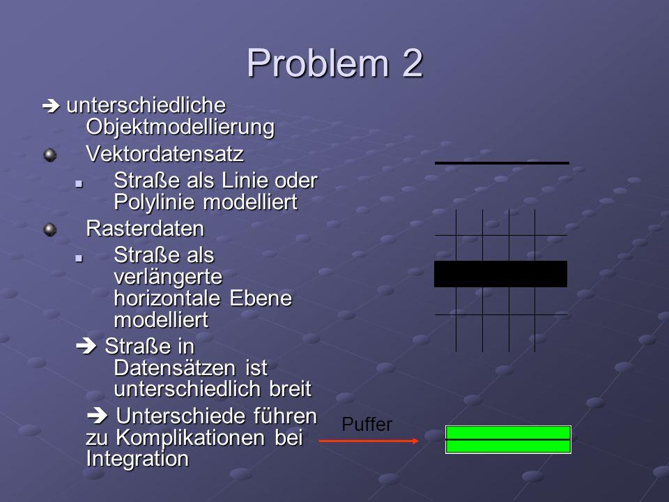 Problem 2 Vektordatensatz Straße als Linie oder Polylinie modelliert
