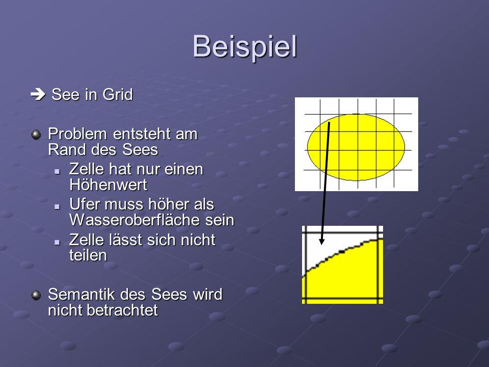 Beispiel  See in Grid Problem entsteht am Rand des Sees