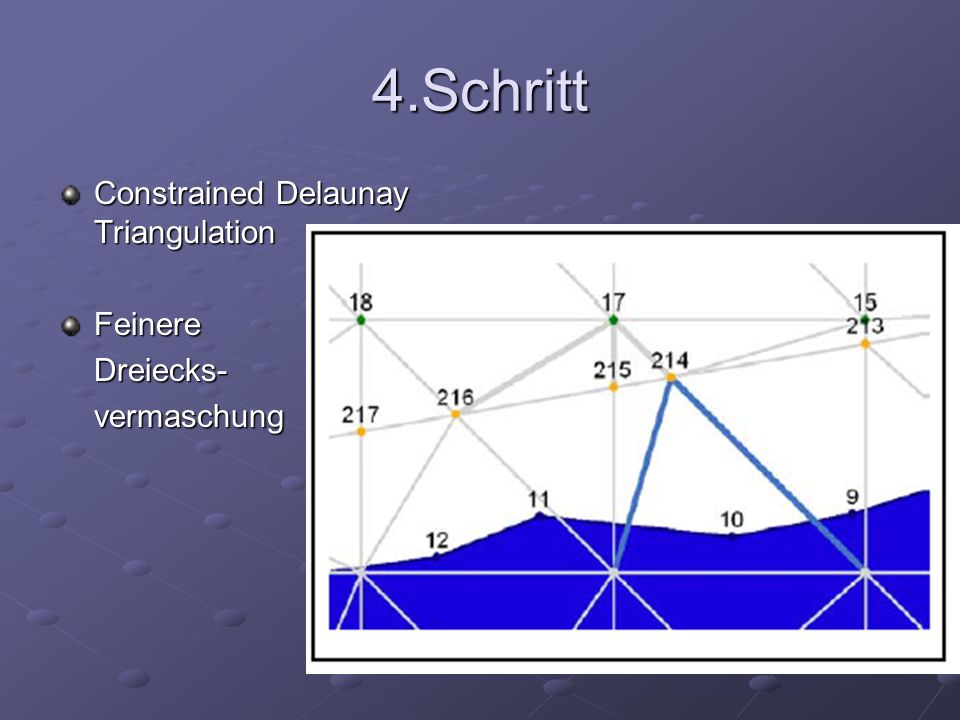 4.Schritt Constrained Delaunay Triangulation Feinere Dreiecks-