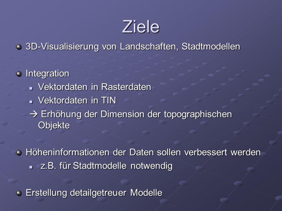Ziele 3D-Visualisierung von Landschaften, Stadtmodellen Integration