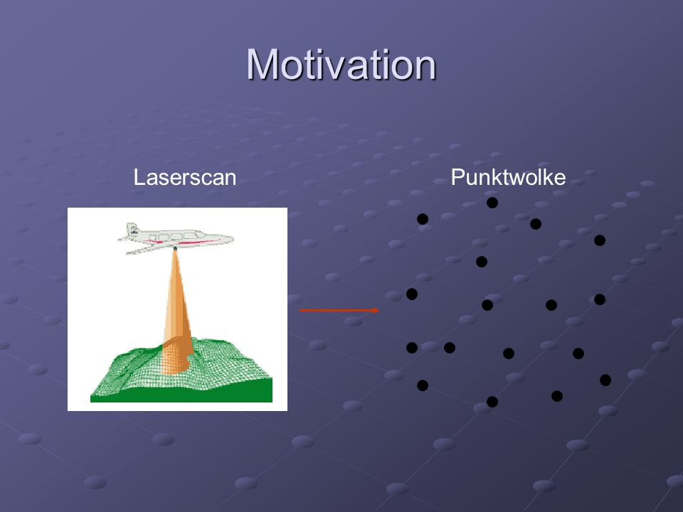 Motivation Laserscan Punktwolke