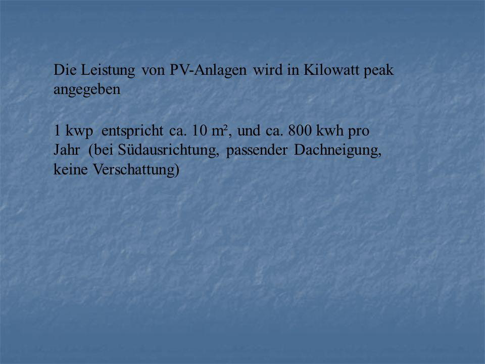 Die Leistung von PV-Anlagen wird in Kilowatt peak angegeben