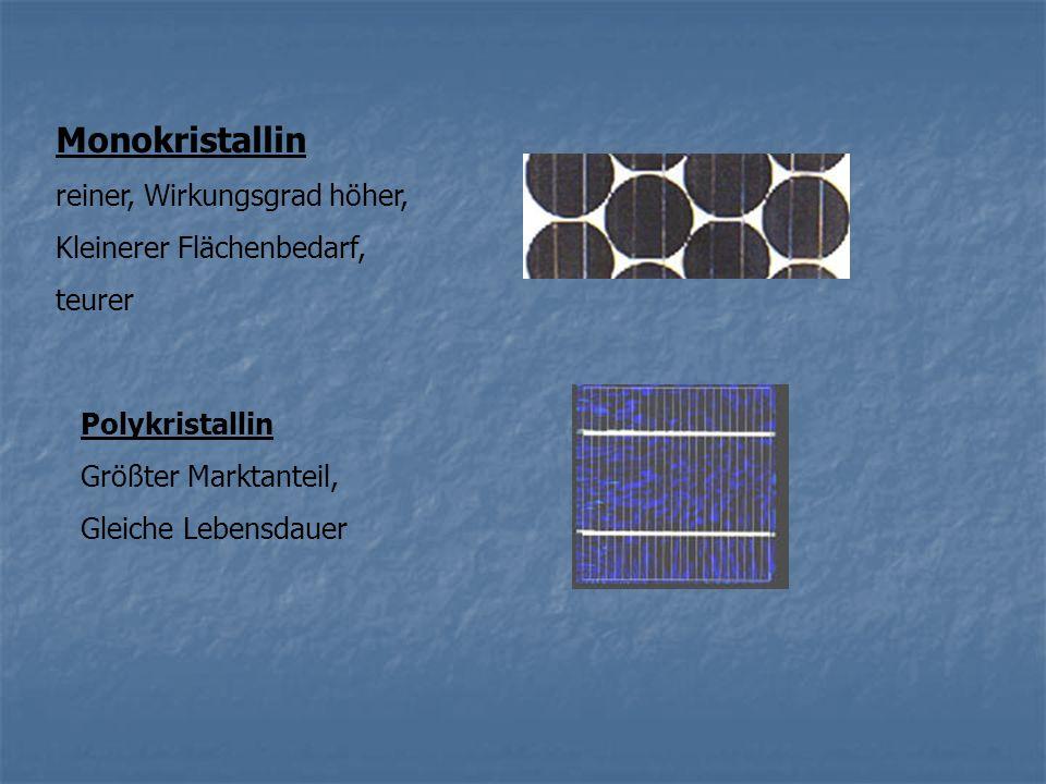 Monokristallin reiner, Wirkungsgrad höher, Kleinerer Flächenbedarf,