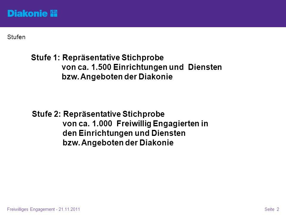 Stufen Stufe 1: Repräsentative Stichprobe von ca. 1.500 Einrichtungen und Diensten bzw. Angeboten der Diakonie.