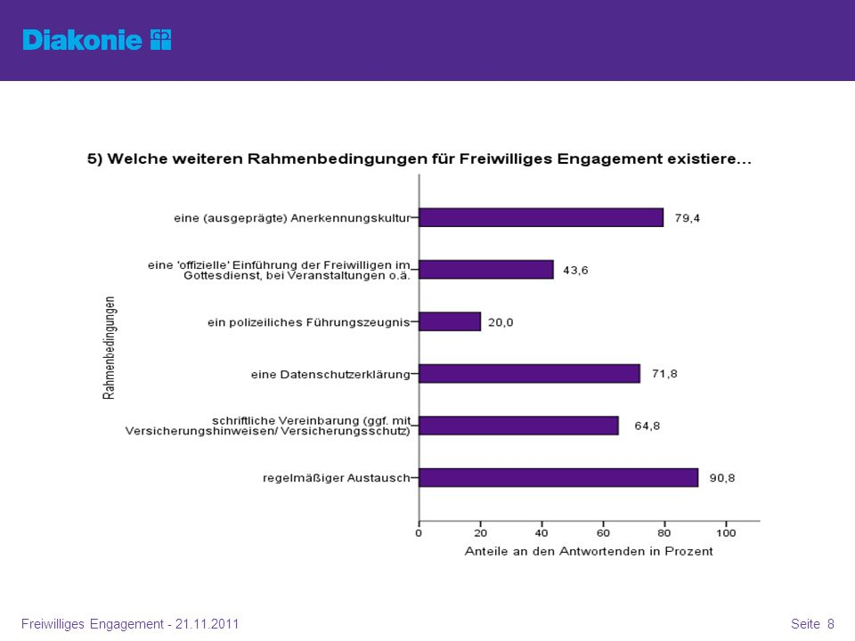 5 Rahmenbedingungen Freiwilliges Engagement - 21.11.2011