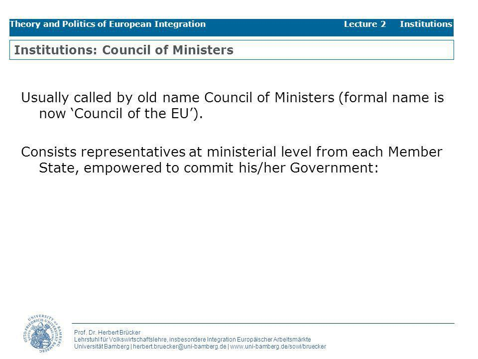 Institutions: Council of Ministers