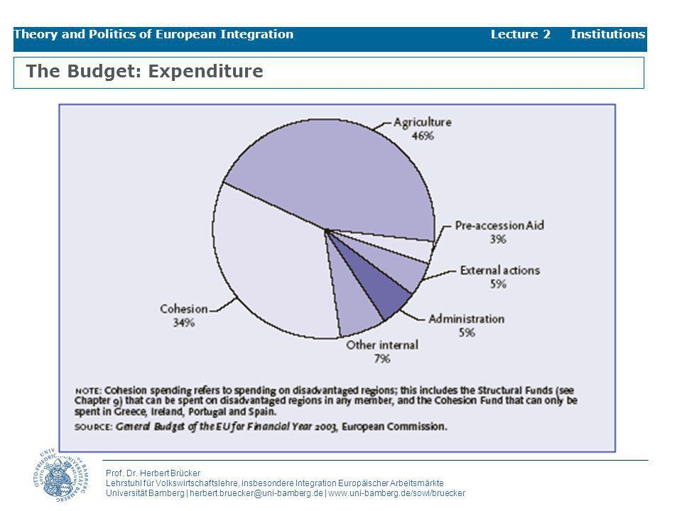 The Budget: Expenditure