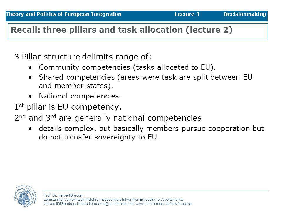 Recall: three pillars and task allocation (lecture 2)