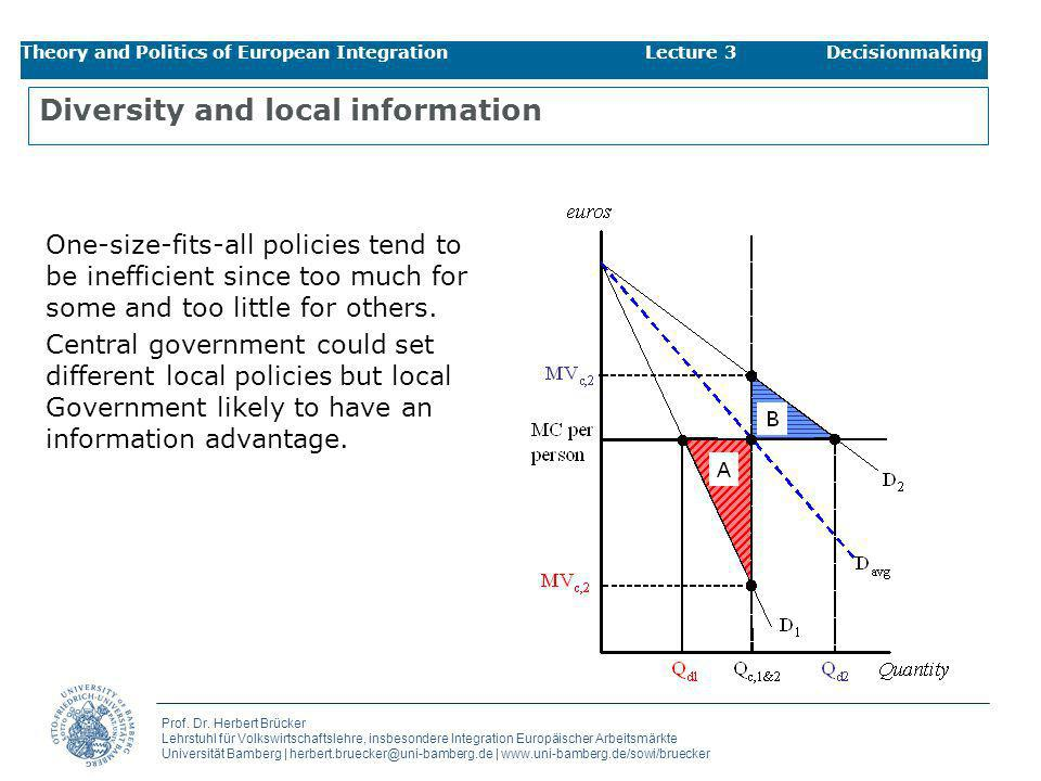 Diversity and local information