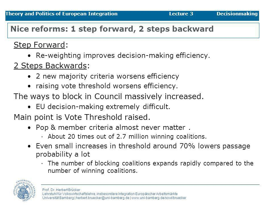 Nice reforms: 1 step forward, 2 steps backward