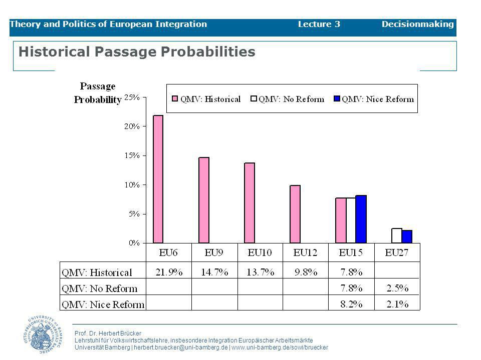 Historical Passage Probabilities
