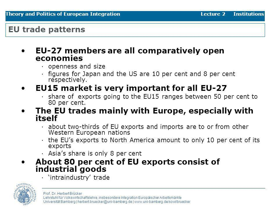 EU-27 members are all comparatively open economies
