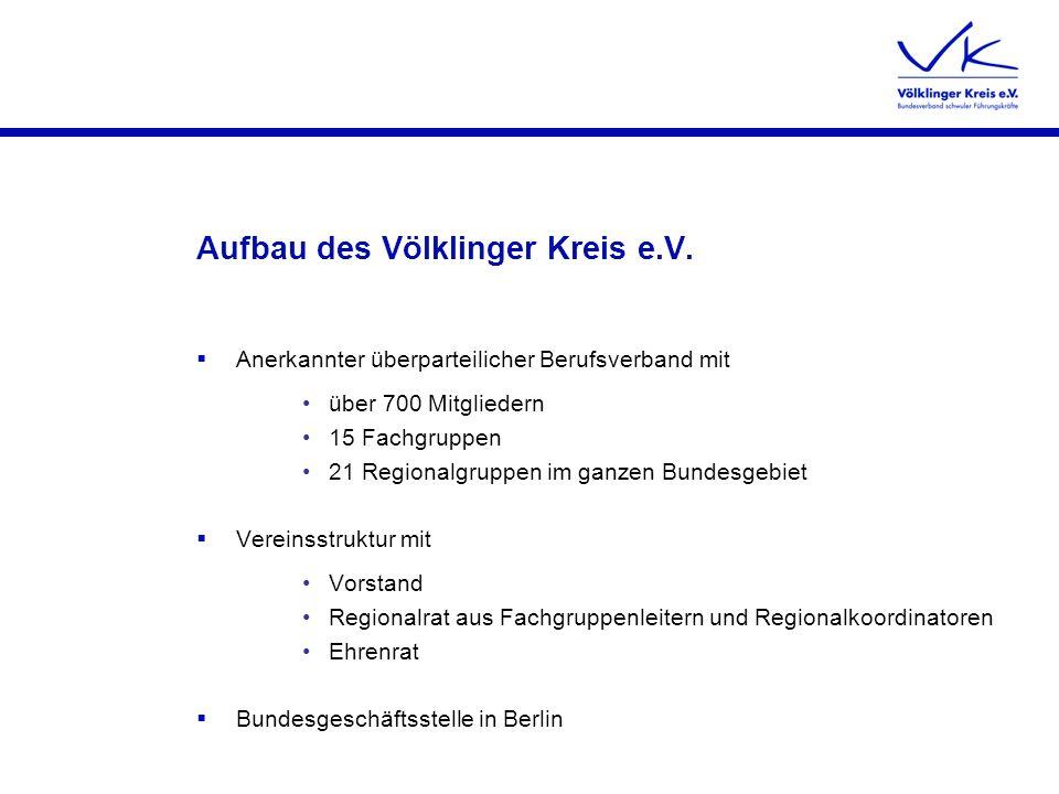 Aufbau des Völklinger Kreis e.V.