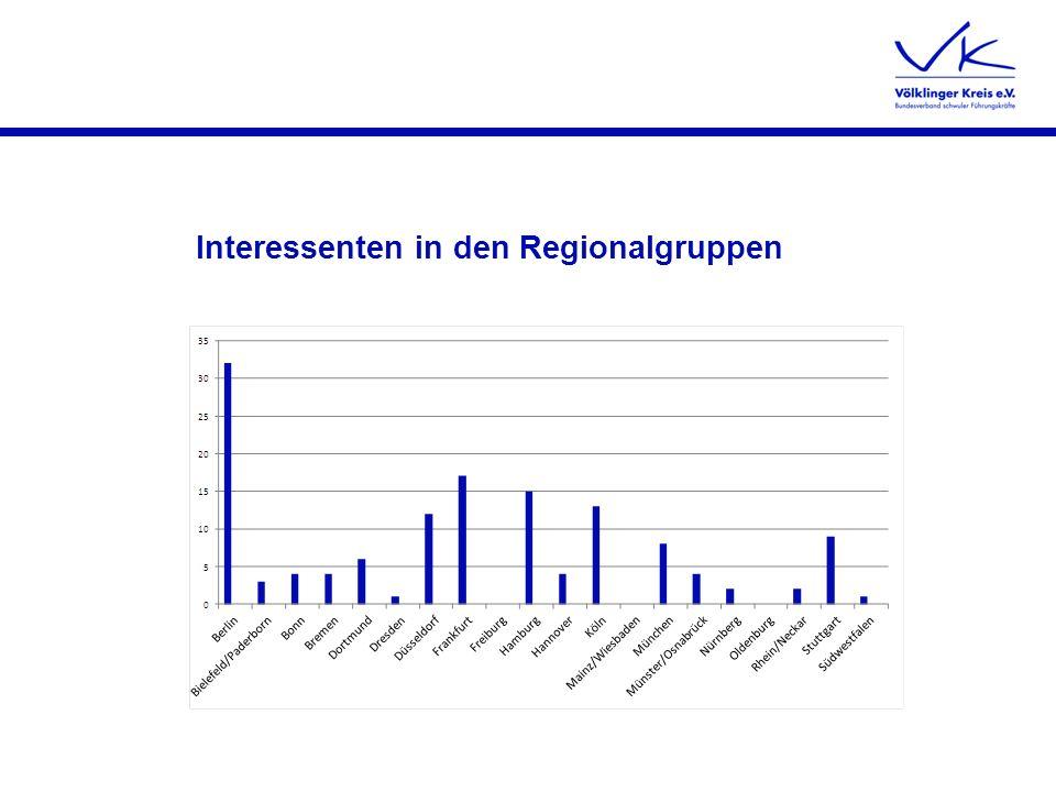 Interessenten in den Regionalgruppen