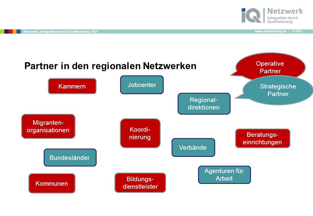 Partner in den regionalen Netzwerken