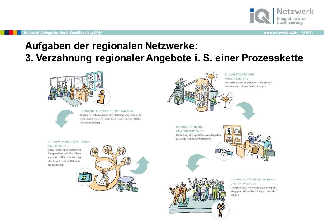 Aufgaben der regionalen Netzwerke: