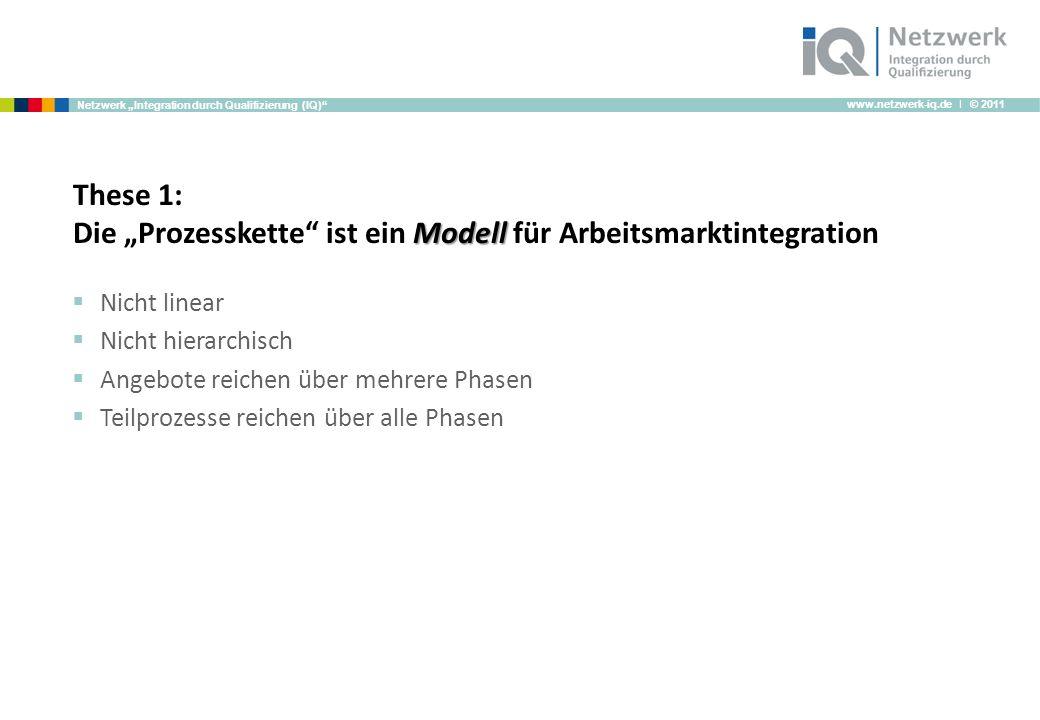 """These 1: Die """"Prozesskette ist ein Modell für Arbeitsmarktintegration"""