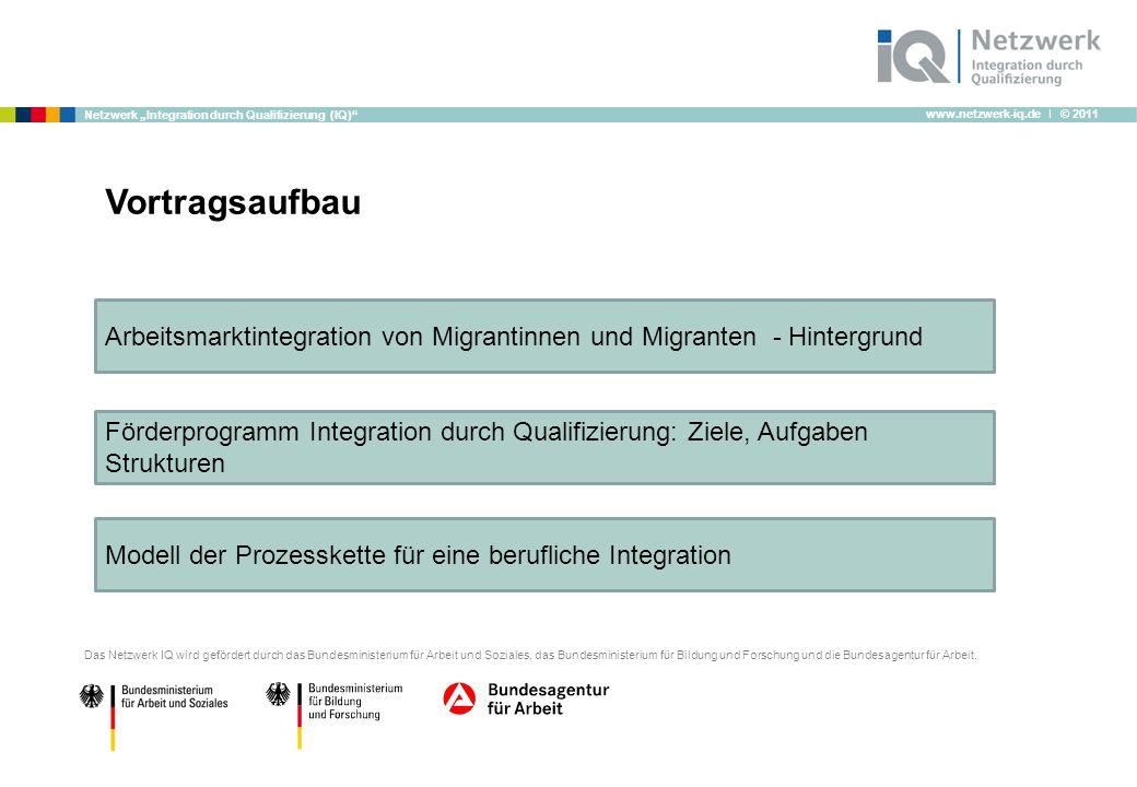 Vortragsaufbau Arbeitsmarktintegration von Migrantinnen und Migranten - Hintergrund.