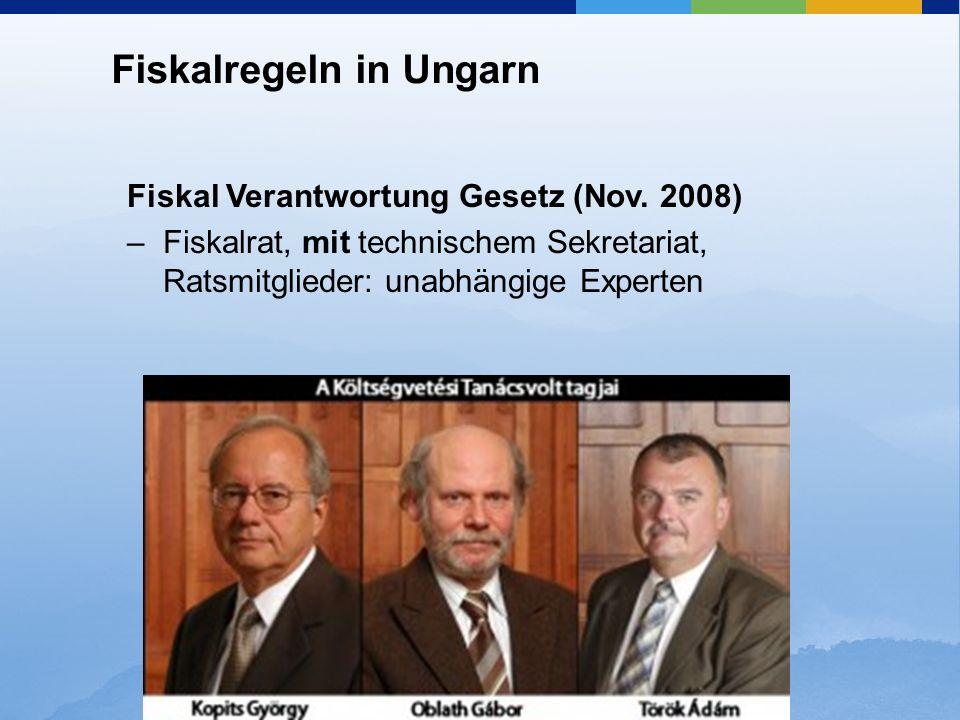Fiskalregeln in Ungarn