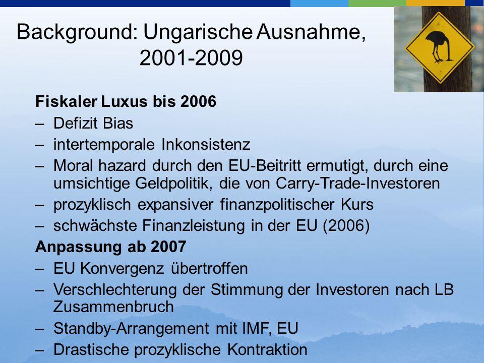 Background: Ungarische Ausnahme, 2001-2009