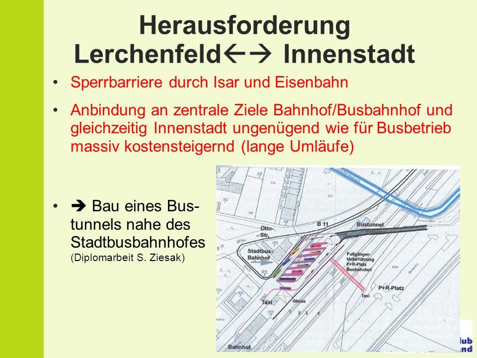Herausforderung Lerchenfeld Innenstadt